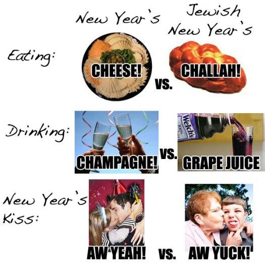 jewish-new-years-compare (1)